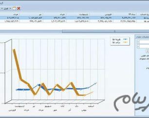 نرم افزار حسابداری آرین سیستم